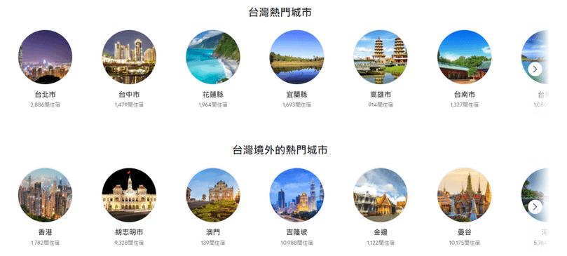 Agoda 熱門城市