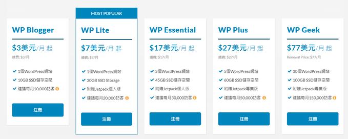 WPWebHost 費用計算方式